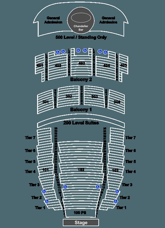 arvest bank theatre
