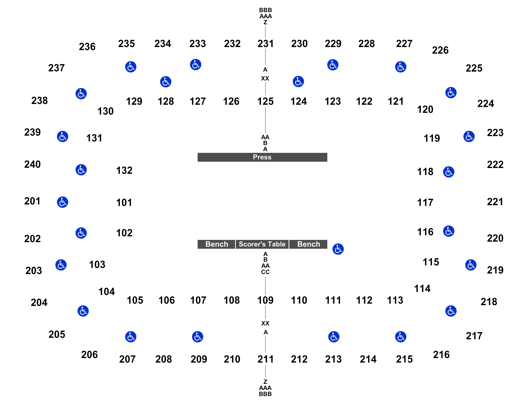 2020 NCAA Men's Basketball Tournament: Rounds 1 & 2 ... Map Of Coliseum Greensboro Nc on coliseum chicago il, coliseum jackson ms, coliseum madison wi,