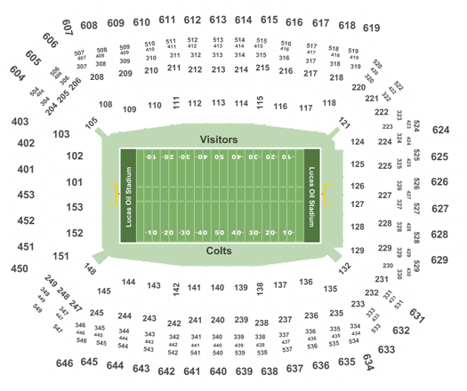2019 Indianapolis Colts Season Tickets Includes Tickets To All