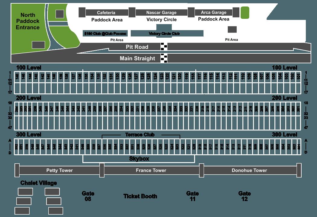 Indycar Series Abc Supply 500 Tickets At Pocono Raceway On