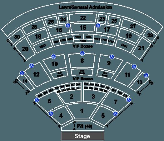 Lynyrd Skynyrd Saratoga Performing Arts Center 31 August 2019